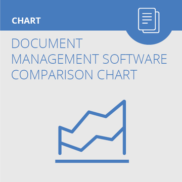 Document Management Software Comparison...